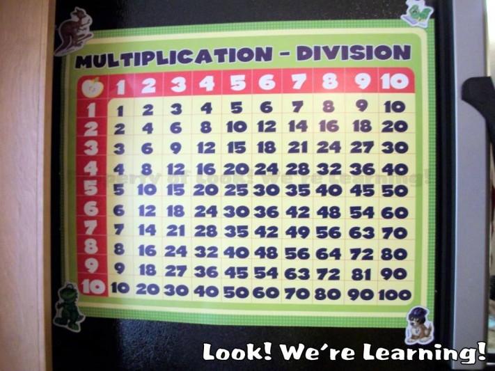 Multiplication Chart for Kids