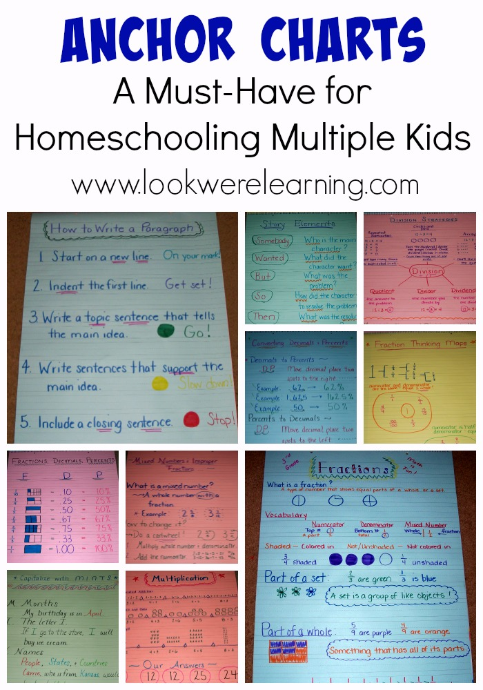 Must Have Homeschooling Items for Teaching Several Children: Look! We're Learning!