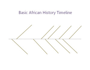 Basic African History Timeline Page 1