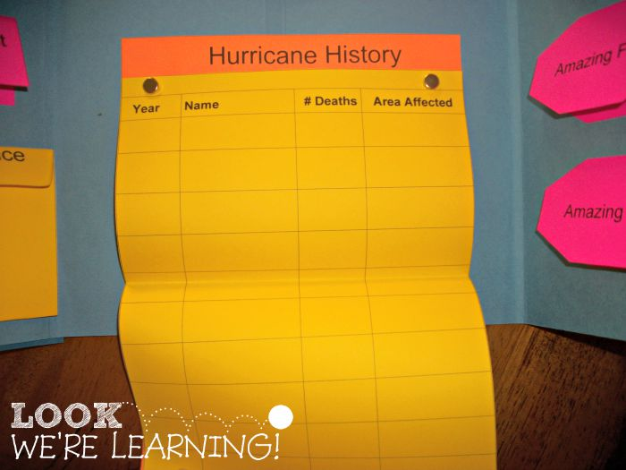 Hurricane Lapbook