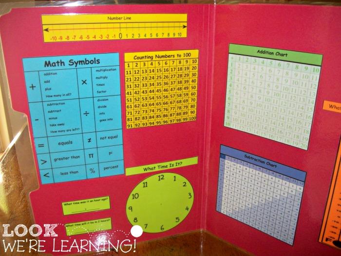 Teaching Math with Math Mini Office Lapbooks
