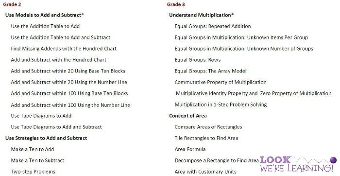 Redbird Grade 2 Outline