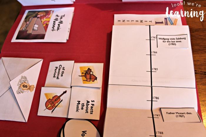 Mozart Composer Study Lapbook Timeline