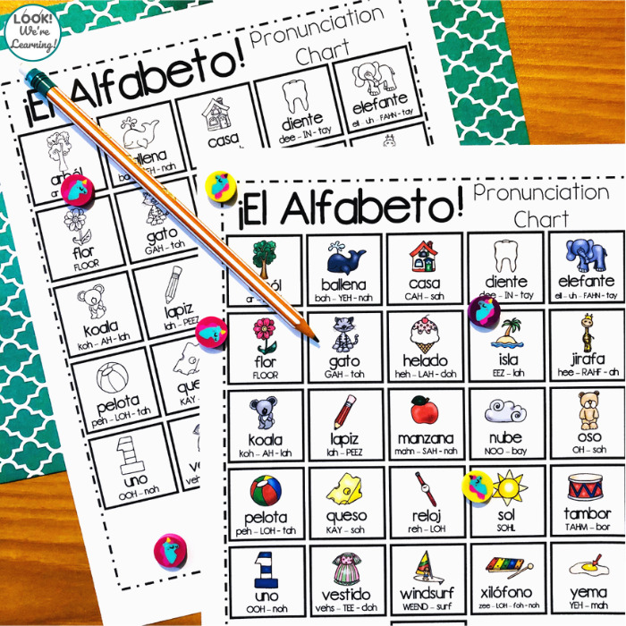 Printable Spanish Pronunciation Chart for Kids