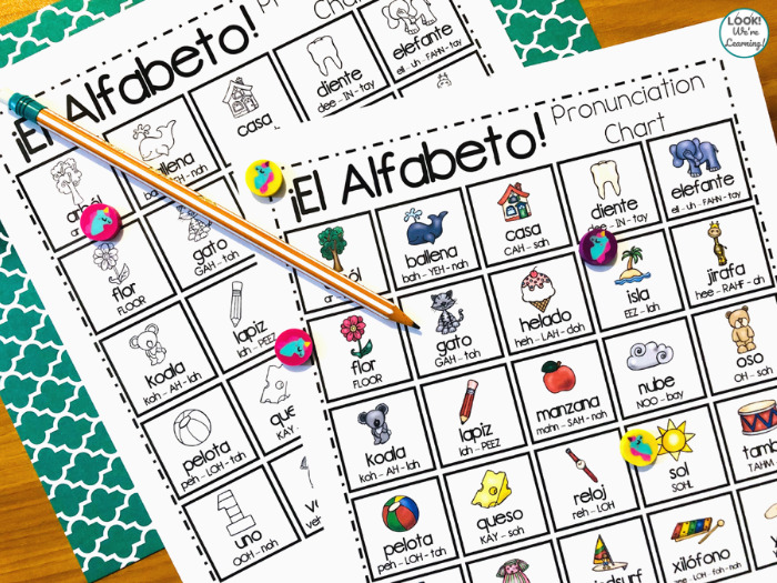 Spanish Alphabet Pronunciation Chart for Kids