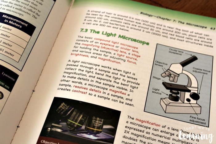 Parts of the Light Microscope