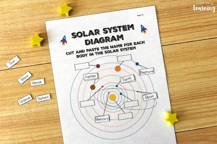 Printable Solar System Diagram Activity for Kids