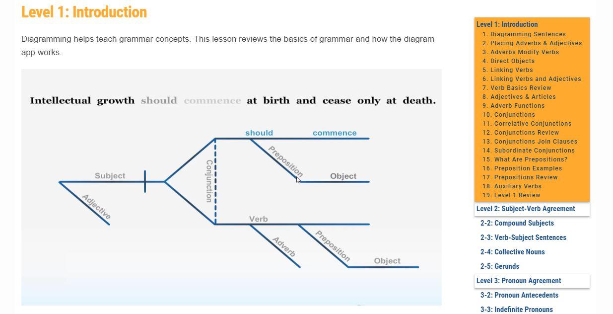 Homeschool Sentence Diagramming Lessons