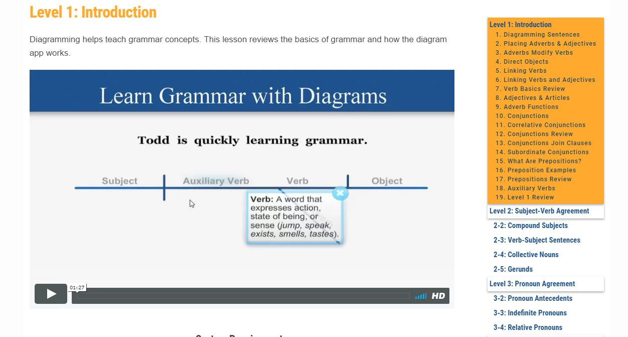 Sentence Diagramming Homeschool Program