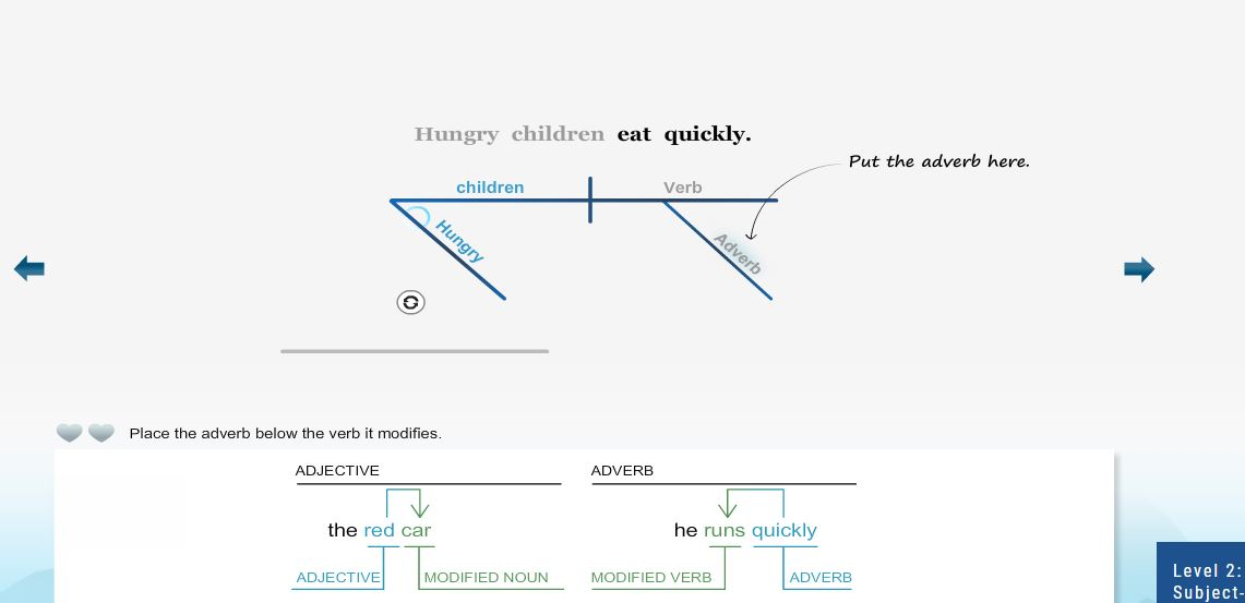 Sentence Diagramming Program for Homeschool
