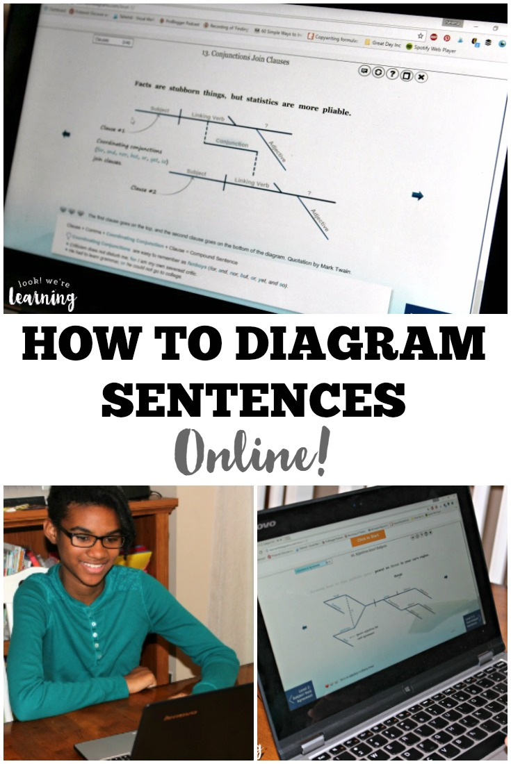 Use this fun online sentence diagramming program to teach kids how to diagram sentences!