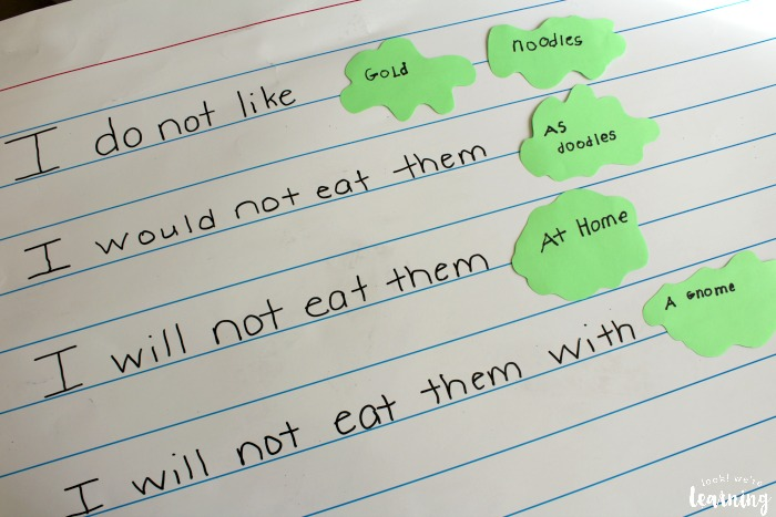 Poetry Writing with Green Eggs and Ham