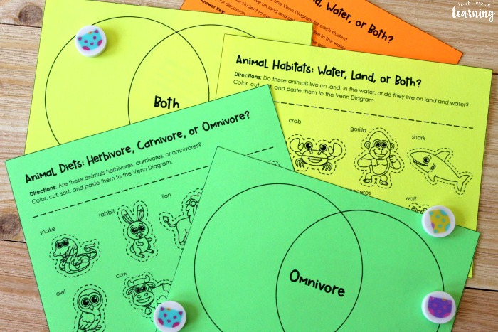 Printable Animal Diets and Habitats Sorting Activity for Kids